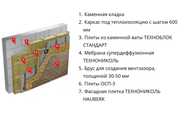 Устройство фасайдной плитки